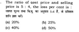 percentage and loss mock test